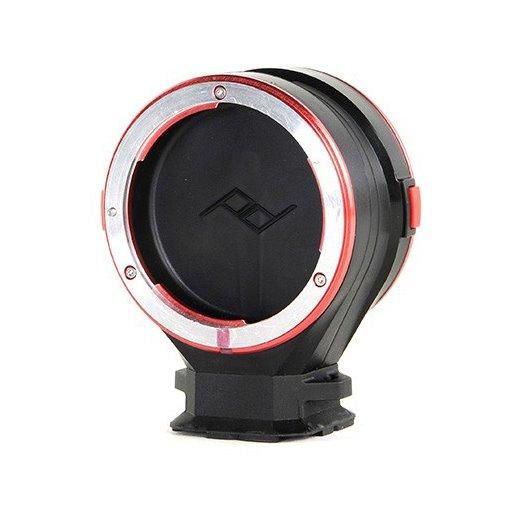 Peak Design Lens KIT - Sony